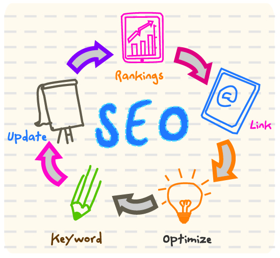 SEO | Search Engine Optimization - Oso Marketing